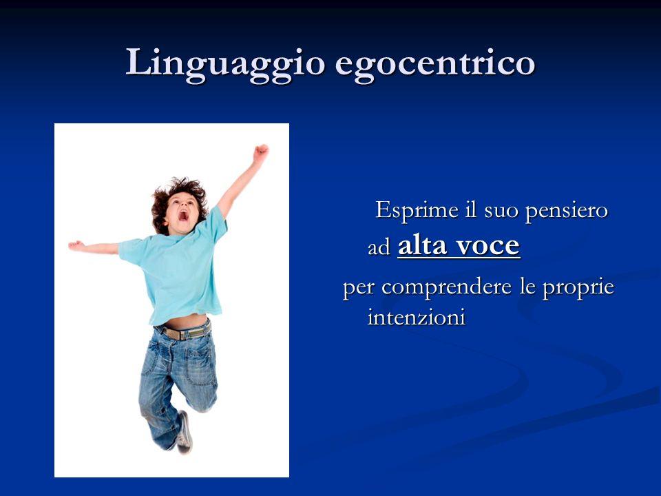Linguaggio egocentrico Esprime il suo pensiero ad alta voce per comprendere le proprie intenzioni