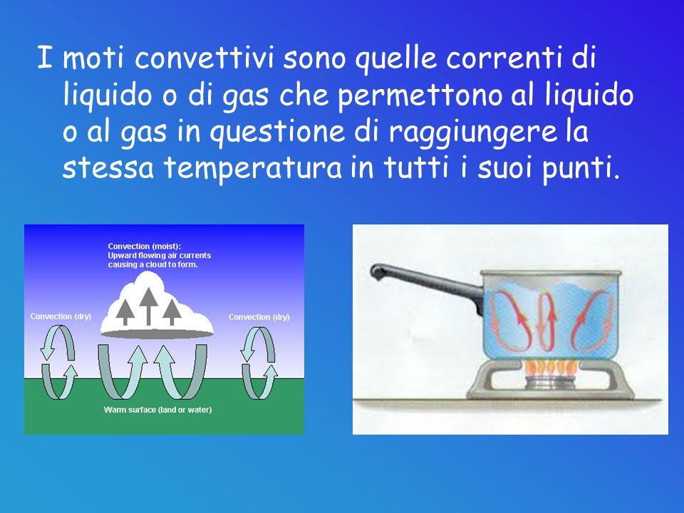 I moti convettivi sono quelle correnti di liquido o di gas che permettono al liquido o al gas in questione di raggiungere la stessa temperatura in tut