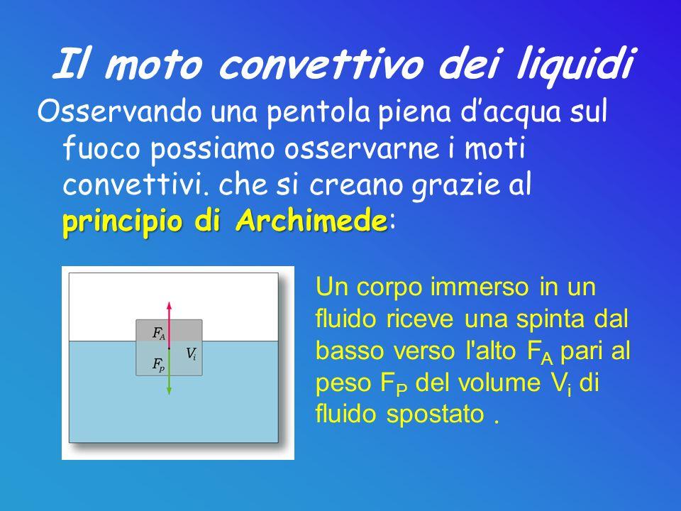 Il moto convettivo dei liquidi principio di Archimede Osservando una pentola piena dacqua sul fuoco possiamo osservarne i moti convettivi. che si crea