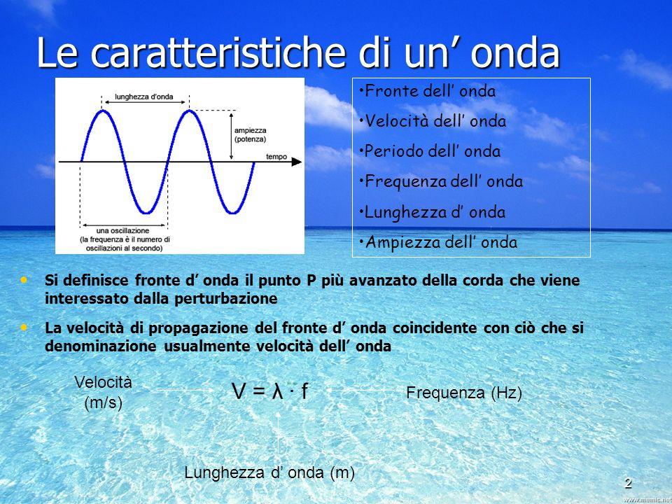 2 Le caratteristiche di un onda Fronte dell onda Velocità dell onda Periodo dell onda Frequenza dell onda Lunghezza d onda Ampiezza dell onda Si defin