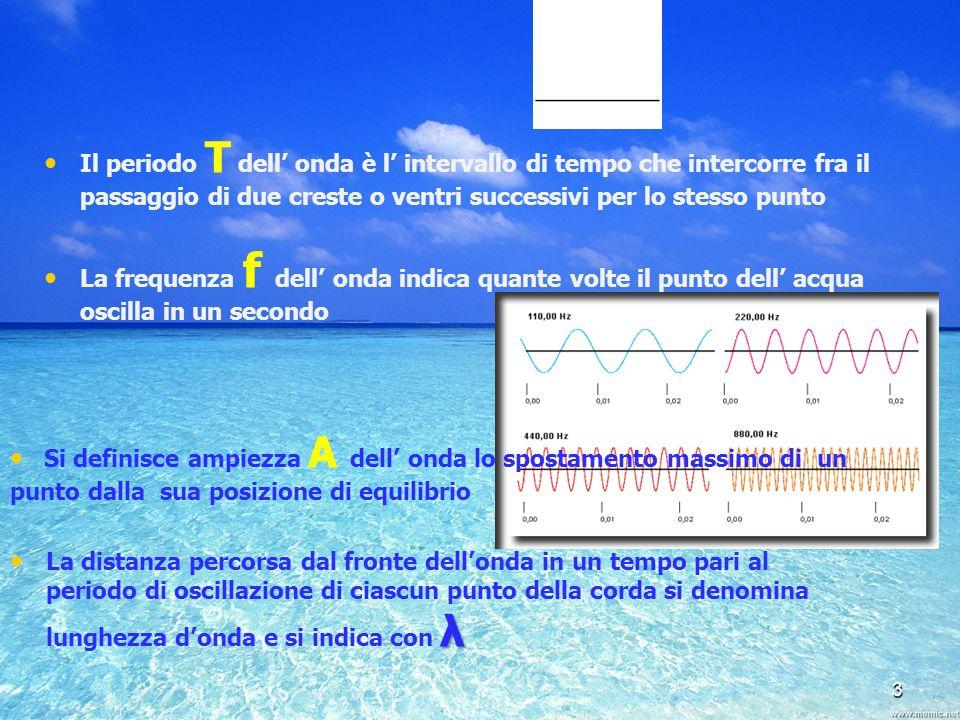 Il periodo T dell onda è l intervallo di tempo che intercorre fra il passaggio di due creste o ventri successivi per lo stesso punto La frequenza f de
