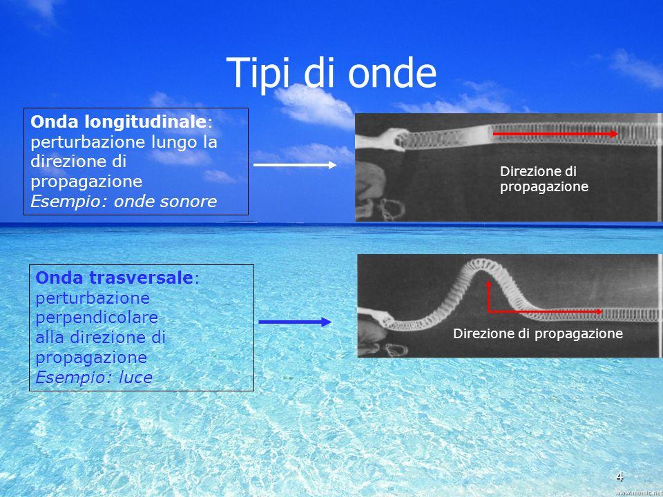 4 Tipi di onde Onda longitudinale: perturbazione lungo la direzione di propagazione Esempio: onde sonore Onda trasversale: perturbazione perpendicolar