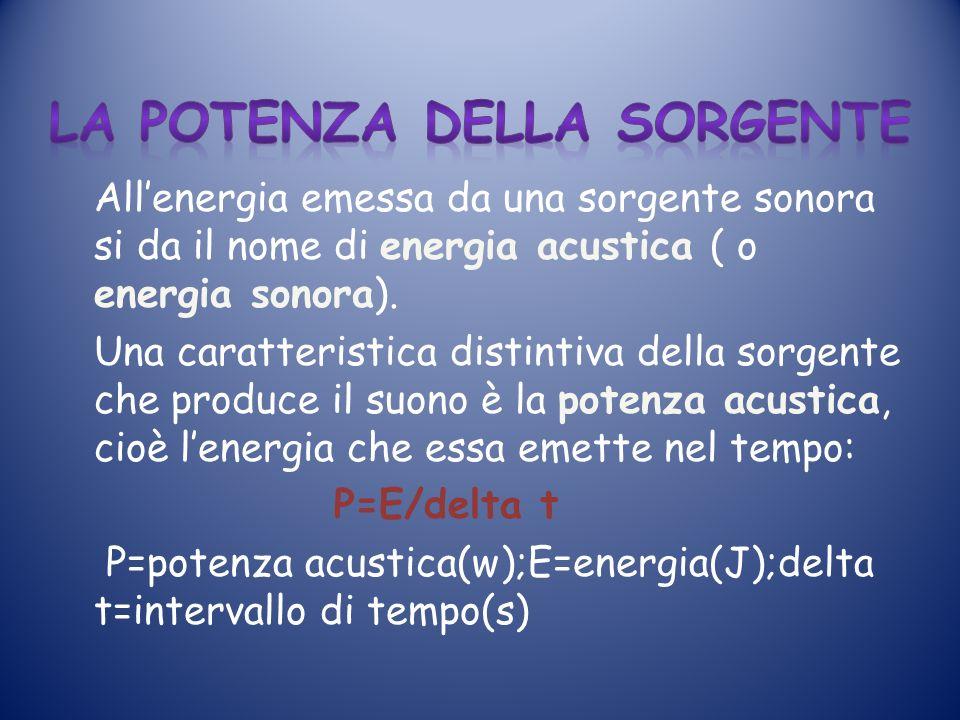 Allenergia emessa da una sorgente sonora si da il nome di energia acustica ( o energia sonora).