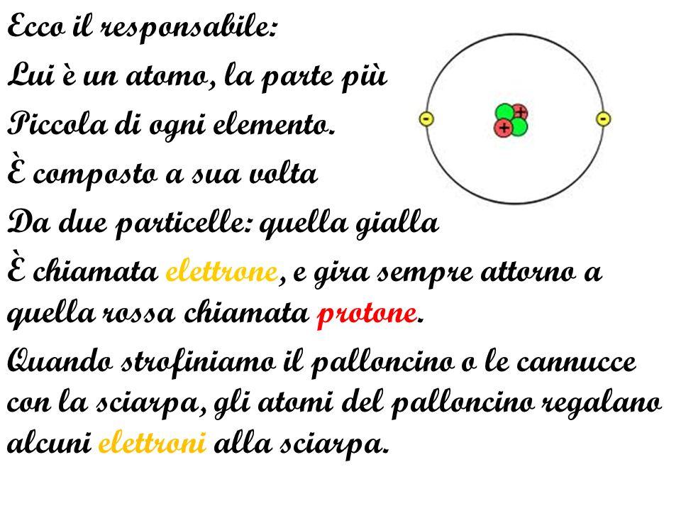 Ecco il responsabile: Lui è un atomo, la parte più Piccola di ogni elemento. È composto a sua volta Da due particelle: quella gialla È chiamata elettr