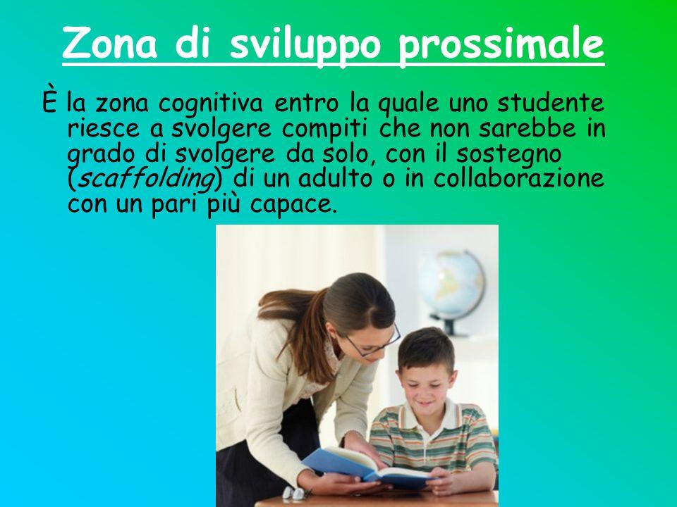 Zona di sviluppo prossimale È la zona cognitiva entro la quale uno studente riesce a svolgere compiti che non sarebbe in grado di svolgere da solo, co