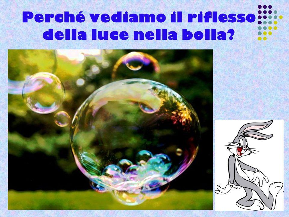 Dipende prima di tutto dallo spessore della bolla La luce incontra la bolla e alcuni raggi vengono riflessi dalla superficie a contatto con laria,cioè esterna Altri entrano allinterno della bolla e vengono riflessi solo che hanno avuto una deviazione da parte dello spessore della bolla