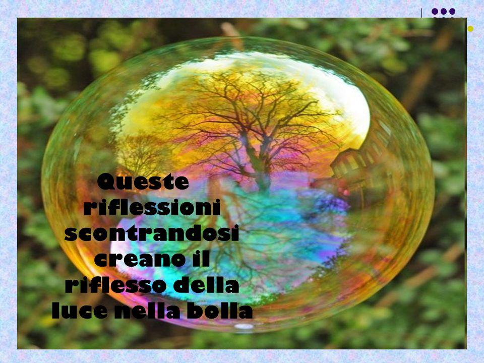Queste riflessioni scontrandosi creano il riflesso della luce nella bolla