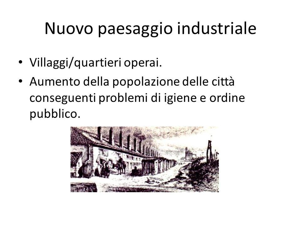 Nuovo paesaggio industriale Villaggi/quartieri operai. Aumento della popolazione delle città conseguenti problemi di igiene e ordine pubblico.