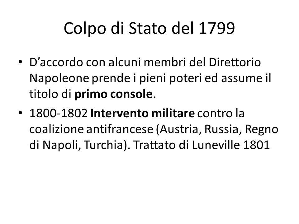 Colpo di Stato del 1799 Daccordo con alcuni membri del Direttorio Napoleone prende i pieni poteri ed assume il titolo di primo console. 1800-1802 Inte