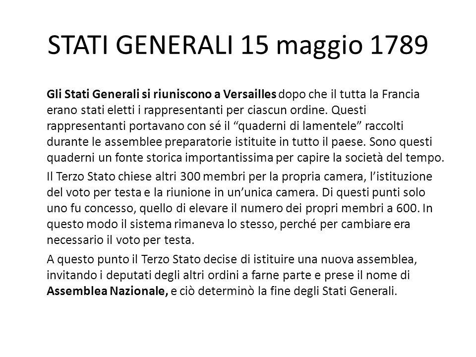STATI GENERALI 15 maggio 1789 Gli Stati Generali si riuniscono a Versailles dopo che il tutta la Francia erano stati eletti i rappresentanti per ciasc