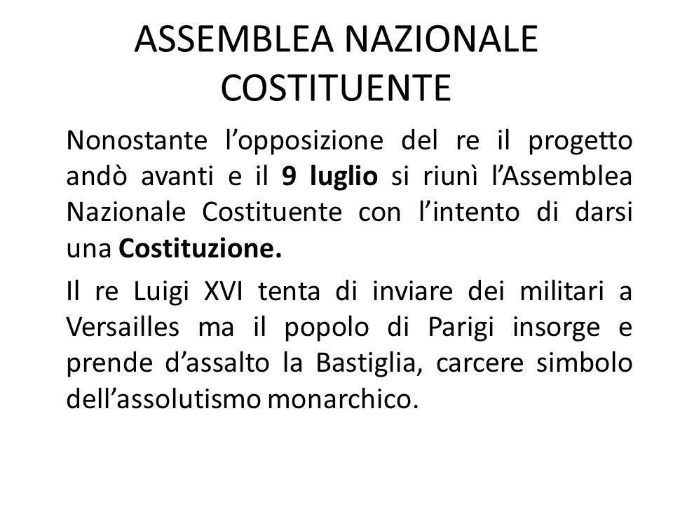 ASSEMBLEA NAZIONALE COSTITUENTE Nonostante lopposizione del re il progetto andò avanti e il 9 luglio si riunì lAssemblea Nazionale Costituente con lin