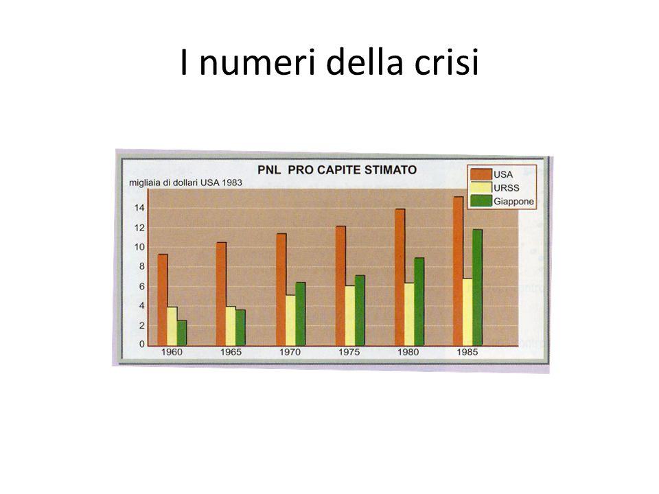 I numeri della crisi