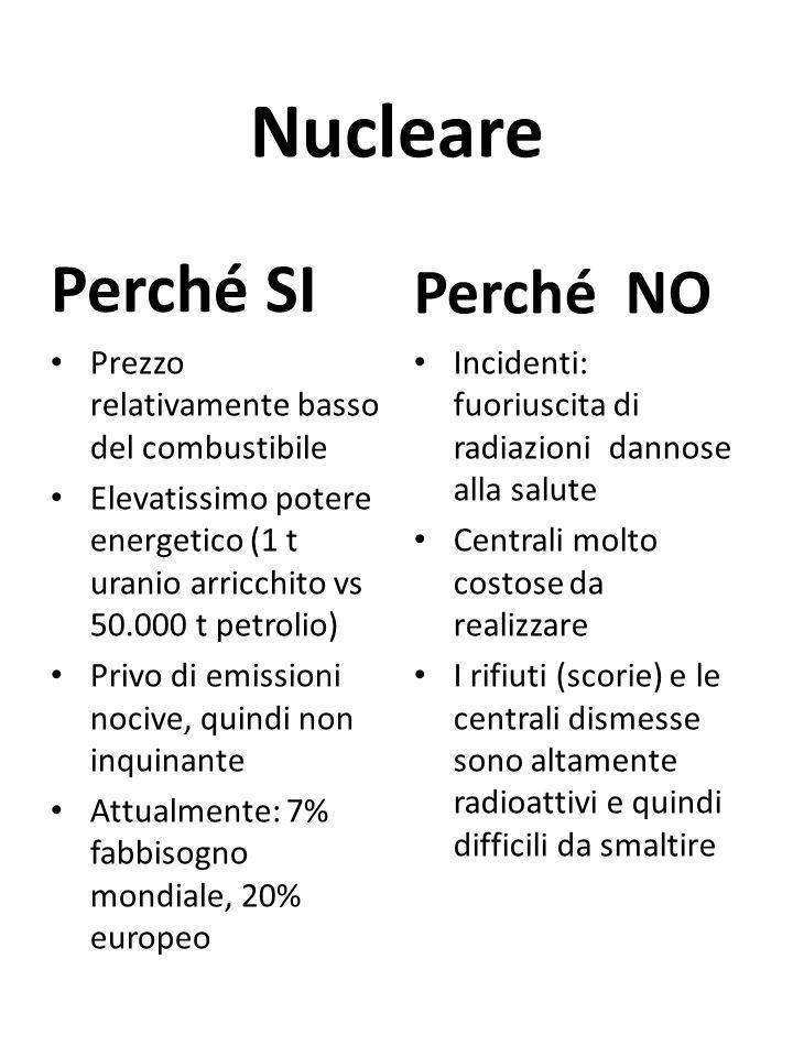 Nucleare Perché SI Prezzo relativamente basso del combustibile Elevatissimo potere energetico (1 t uranio arricchito vs 50.000 t petrolio) Privo di em