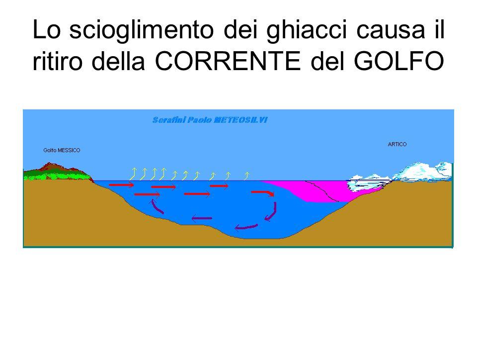 Lo scioglimento dei ghiacci causa il ritiro della CORRENTE del GOLFO
