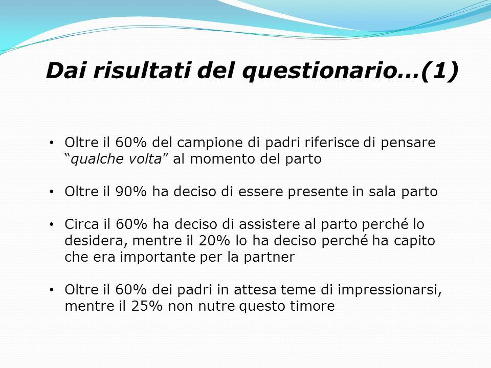 Oltre il 60% del campione di padri riferisce di pensarequalche volta al momento del parto Oltre il 90% ha deciso di essere presente in sala parto Circ