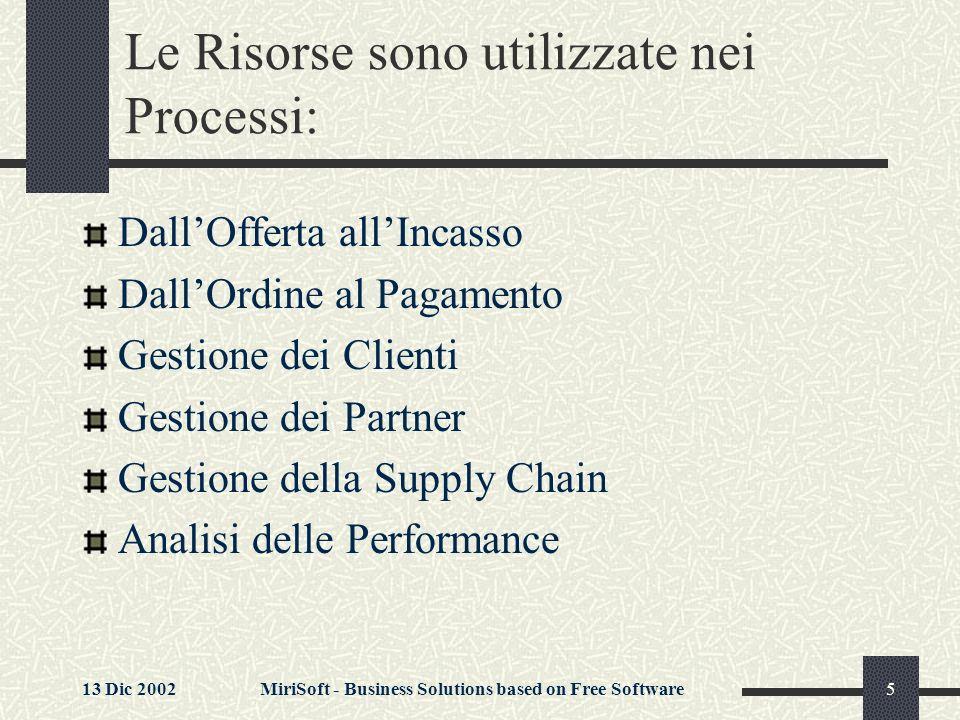 13 Dic 2002MiriSoft - Business Solutions based on Free Software6 Perche e organizzato cosi?
