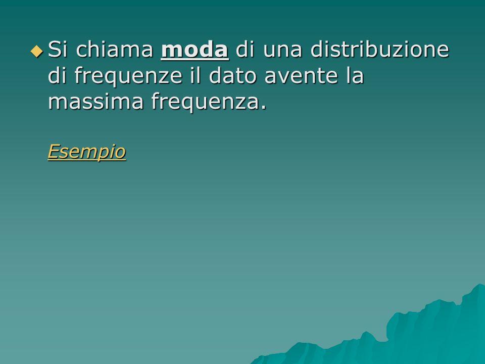 Si chiama moda di una distribuzione di frequenze il dato avente la massima frequenza. Esempio Si chiama moda di una distribuzione di frequenze il dato