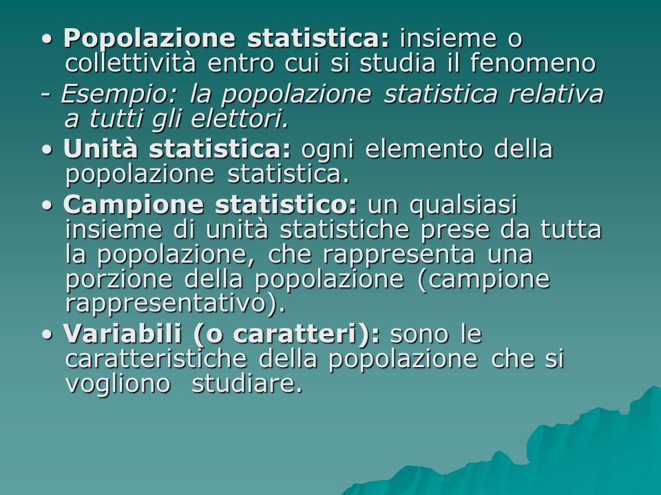 Popolazione statistica: insieme o collettività entro cui si studia il fenomeno Popolazione statistica: insieme o collettività entro cui si studia il f