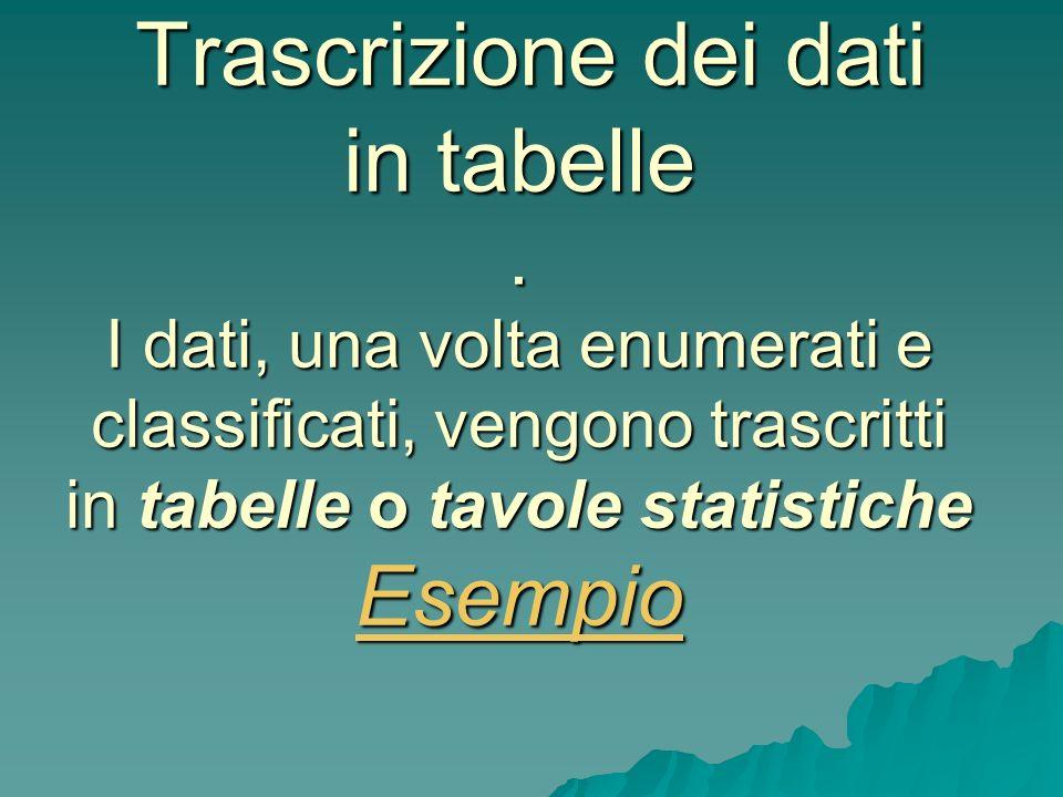 Trascrizione dei dati in tabelle. I dati, una volta enumerati e classificati, vengono trascritti in tabelle o tavole statistiche Esempio Trascrizione