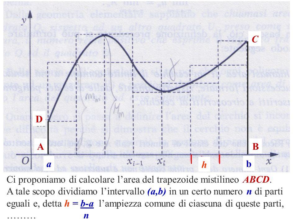 Ci proponiamo di calcolare larea del trapezoide mistilineo ABCD. A tale scopo dividiamo lintervallo (a,b) in un certo numero n di parti eguali e, dett