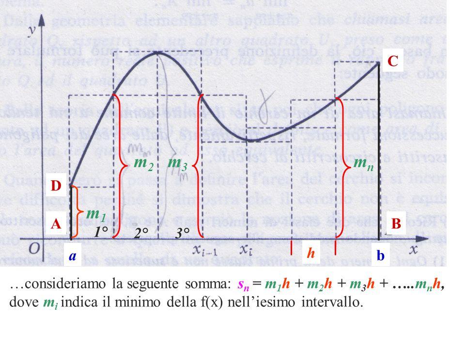 AB C D ab h …consideriamo la seguente somma: s n = m 1 h + m 2 h + m 3 h + …..m n h, dove m i indica il minimo della f(x) nelliesimo intervallo. m1m1