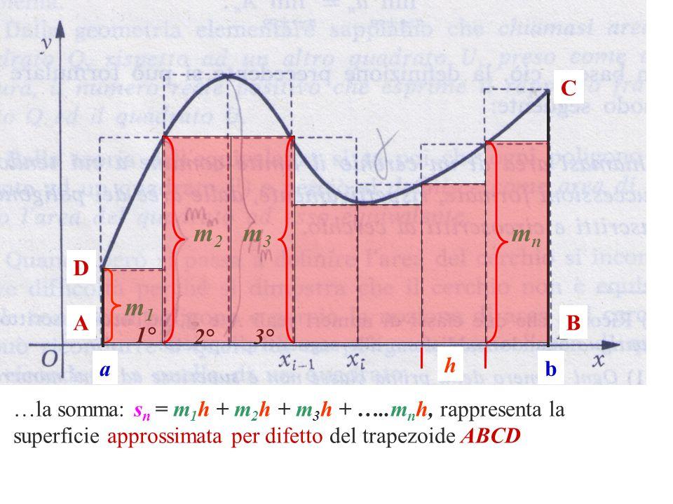 AB C D ab h …la somma: s n = m 1 h + m 2 h + m 3 h + …..m n h, rappresenta la superficie approssimata per difetto del trapezoide ABCD m1m1 1° m2m2 2°