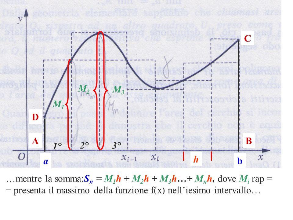 AB C D ab h …mentre la somma:S n = M 1 h + M 2 h + M 3 h…+ M n h, dove M i rap = = presenta il massimo della funzione f(x) nelliesimo intervallo… M1M1