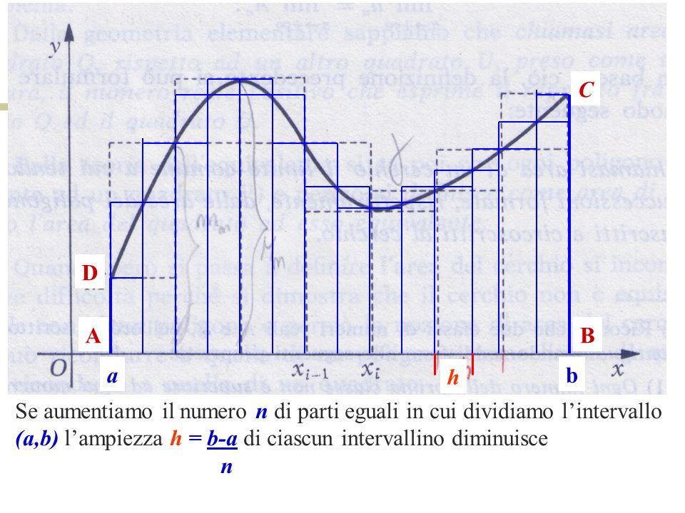 Se aumentiamo il numero n di parti eguali in cui dividiamo lintervallo (a,b) lampiezza h = b-a di ciascun intervallino diminuisce n AB C D ab h