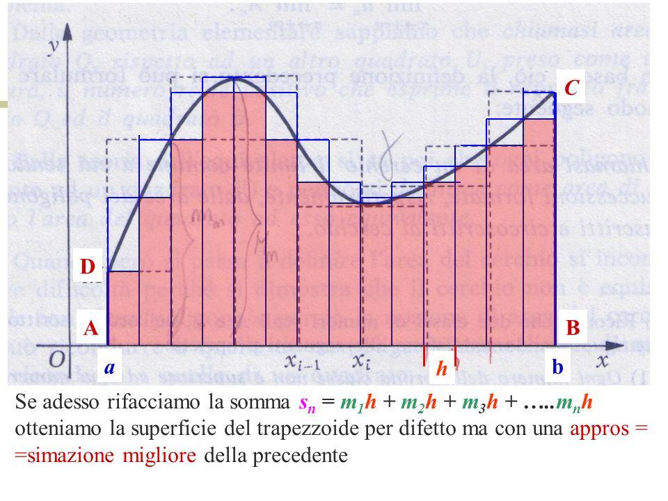 Se adesso rifacciamo la somma s n = m 1 h + m 2 h + m 3 h + …..m n h otteniamo la superficie del trapezzoide per difetto ma con una appros = =simazion