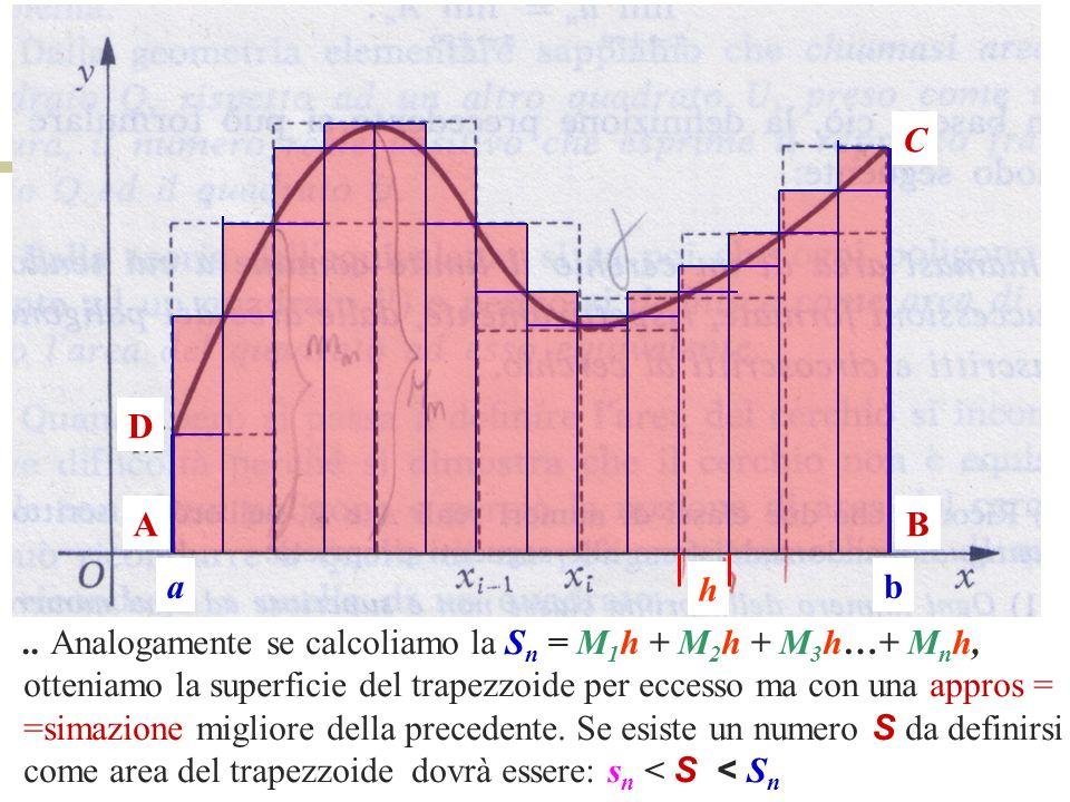 .. Analogamente se calcoliamo la S n = M 1 h + M 2 h + M 3 h…+ M n h, otteniamo la superficie del trapezzoide per eccesso ma con una appros = =simazio