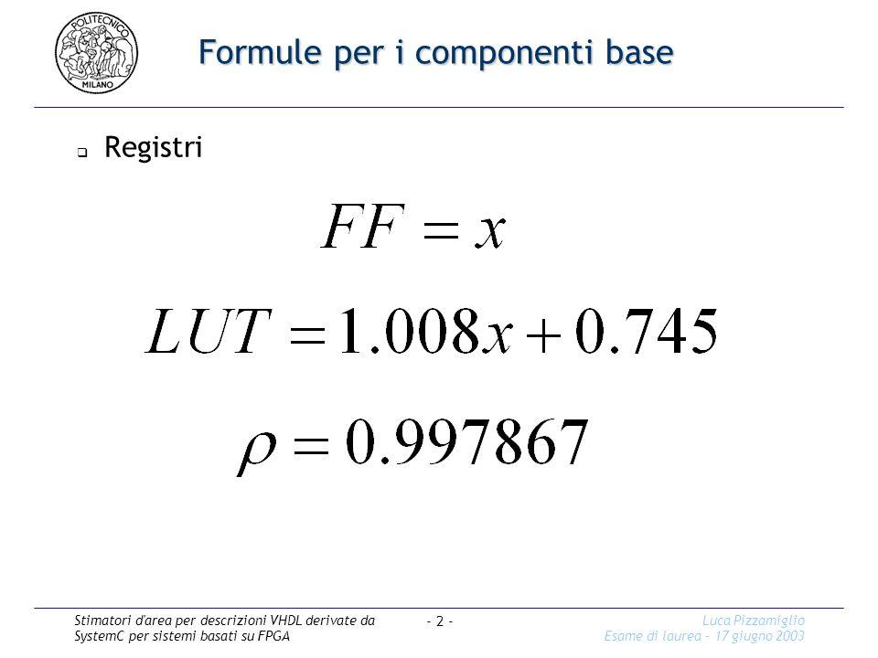 Stimatori d area per descrizioni VHDL derivate da SystemC per sistemi basati su FPGA Luca Pizzamiglio Esame di laurea – 17 giugno 2003 - 2 - Formule per i componenti base Registri