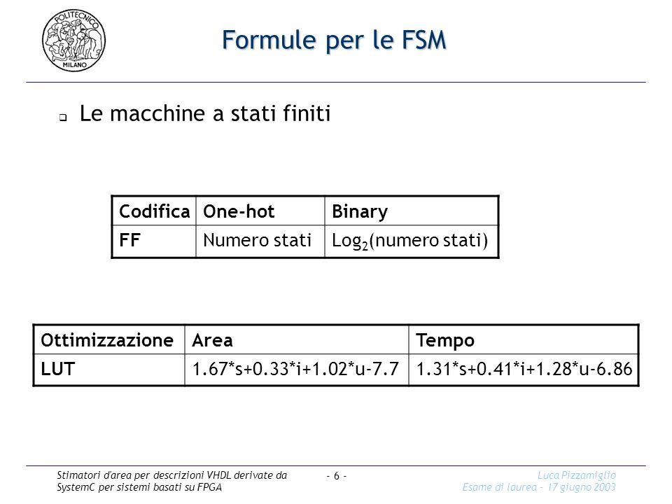 Stimatori d area per descrizioni VHDL derivate da SystemC per sistemi basati su FPGA Luca Pizzamiglio Esame di laurea – 17 giugno 2003 - 6 - Formule per le FSM Le macchine a stati finiti CodificaOne-hotBinary FFNumero statiLog 2 (numero stati) OttimizzazioneAreaTempo LUT1.67*s+0.33*i+1.02*u-7.71.31*s+0.41*i+1.28*u-6.86