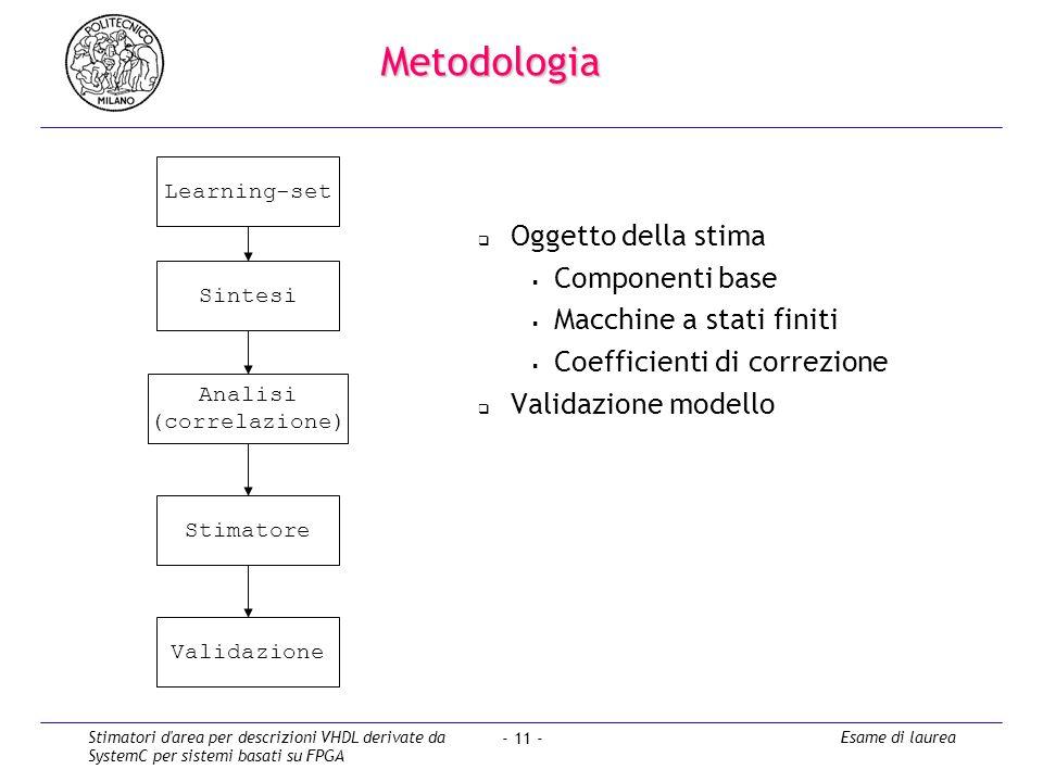 Stimatori d area per descrizioni VHDL derivate da SystemC per sistemi basati su FPGA Esame di laurea - 11 - Metodologia Oggetto della stima Componenti base Macchine a stati finiti Coefficienti di correzione Validazione modello Learning-set Sintesi Analisi (correlazione) Stimatore Validazione