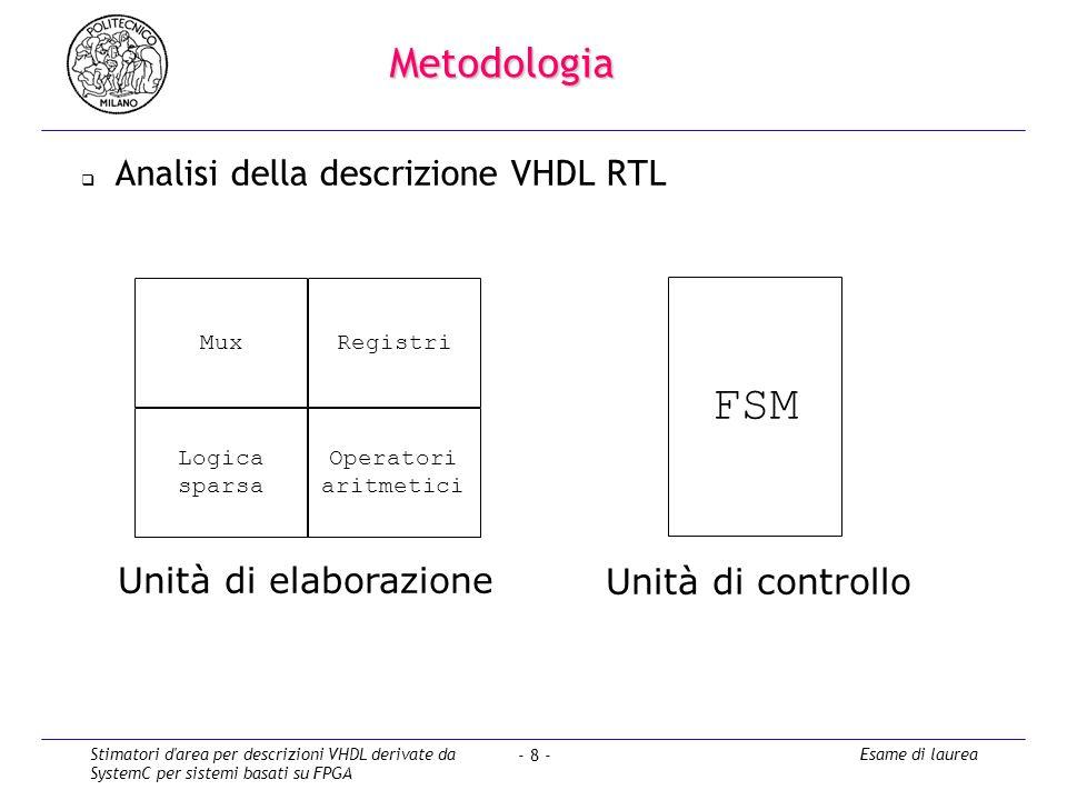 Stimatori d area per descrizioni VHDL derivate da SystemC per sistemi basati su FPGA Esame di laurea - 8 - Metodologia Analisi della descrizione VHDL RTL MuxRegistri Operatori aritmetici Logica sparsa FSM Unità di elaborazione Unità di controllo