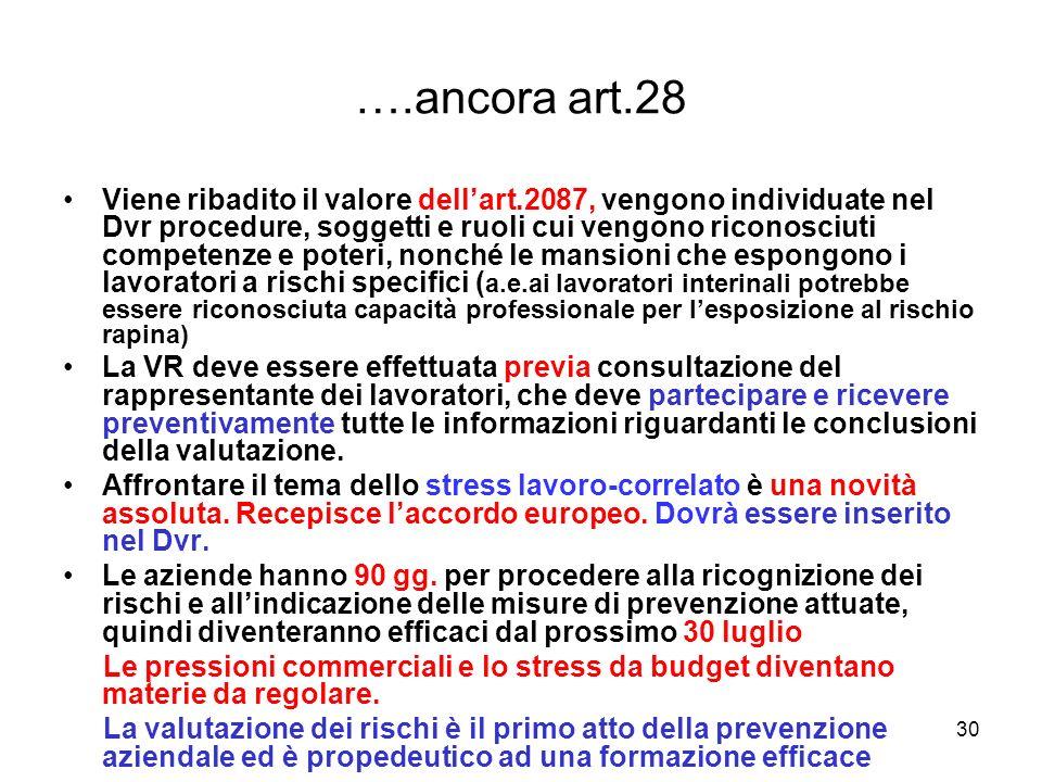 30 ….ancora art.28 Viene ribadito il valore dellart.2087, vengono individuate nel Dvr procedure, soggetti e ruoli cui vengono riconosciuti competenze