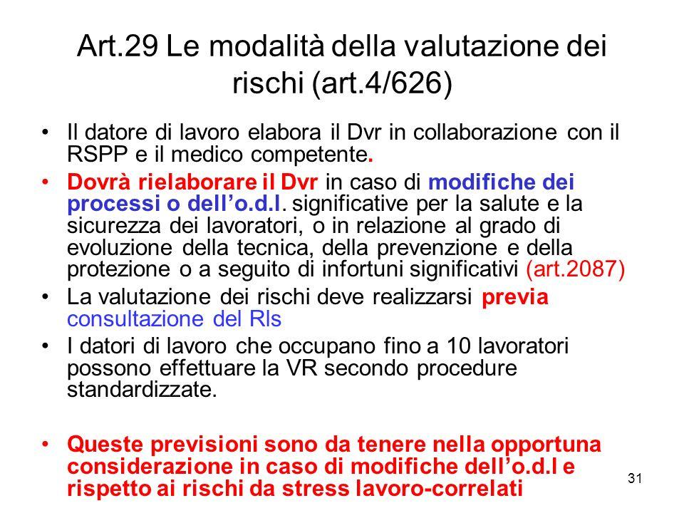 31 Art.29 Le modalità della valutazione dei rischi (art.4/626) Il datore di lavoro elabora il Dvr in collaborazione con il RSPP e il medico competente