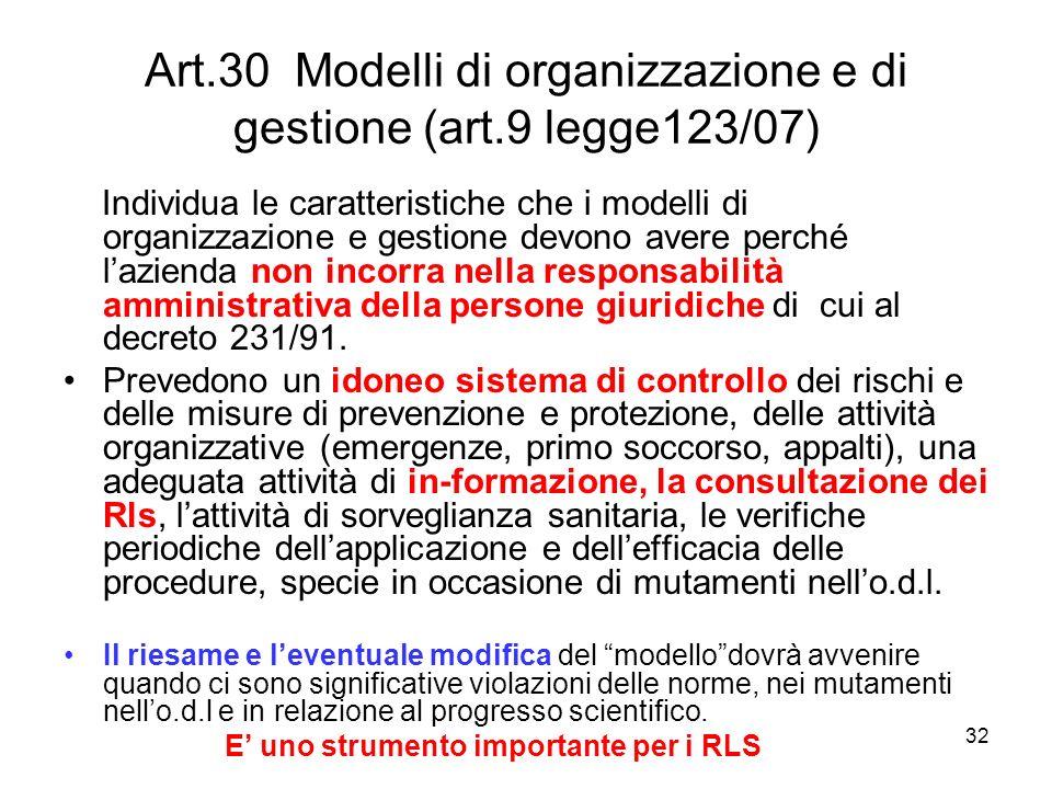32 Art.30 Modelli di organizzazione e di gestione (art.9 legge123/07) Individua le caratteristiche che i modelli di organizzazione e gestione devono a