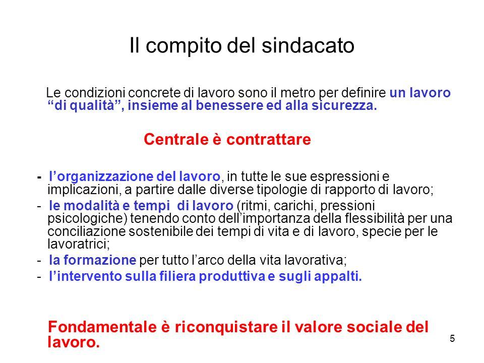 5 Il compito del sindacato Le condizioni concrete di lavoro sono il metro per definire un lavoro di qualità, insieme al benessere ed alla sicurezza. C