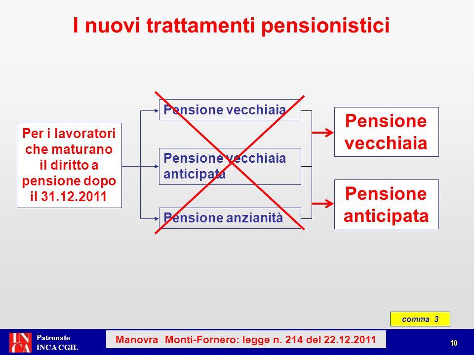 Patronato INCA CGIL Per i lavoratori che maturano il diritto a pensione dopo il 31.12.2011 Pensione vecchiaia Pensione vecchiaia anticipata Pensione a