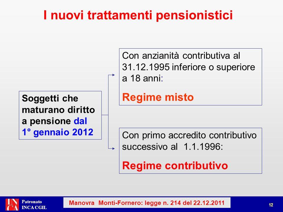 Patronato INCA CGIL 12 Manovra Monti-Fornero: legge n. 214 del 22.12.2011 Soggetti che maturano diritto a pensione dal 1° gennaio 2012 Con anzianità c