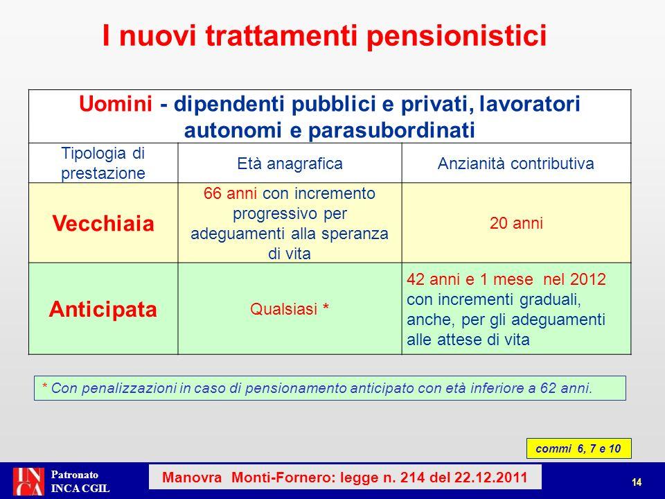 Patronato INCA CGIL * Con penalizzazioni in caso di pensionamento anticipato con età inferiore a 62 anni. Uomini - dipendenti pubblici e privati, lavo
