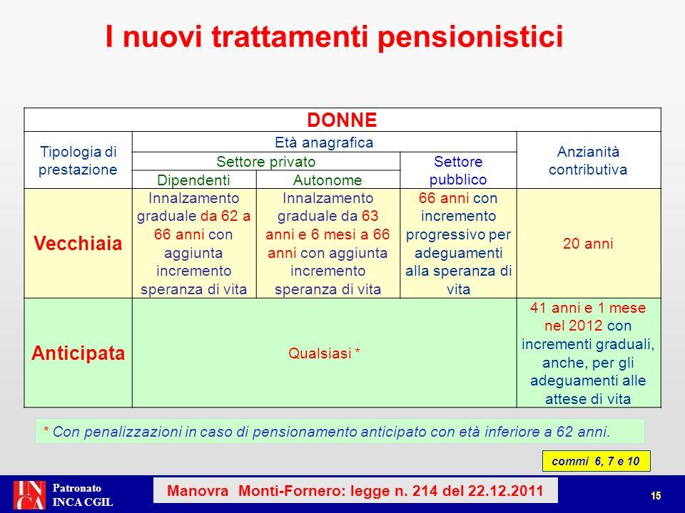 Patronato INCA CGIL * Con penalizzazioni in caso di pensionamento anticipato con età inferiore a 62 anni. DONNE Tipologia di prestazione Età anagrafic