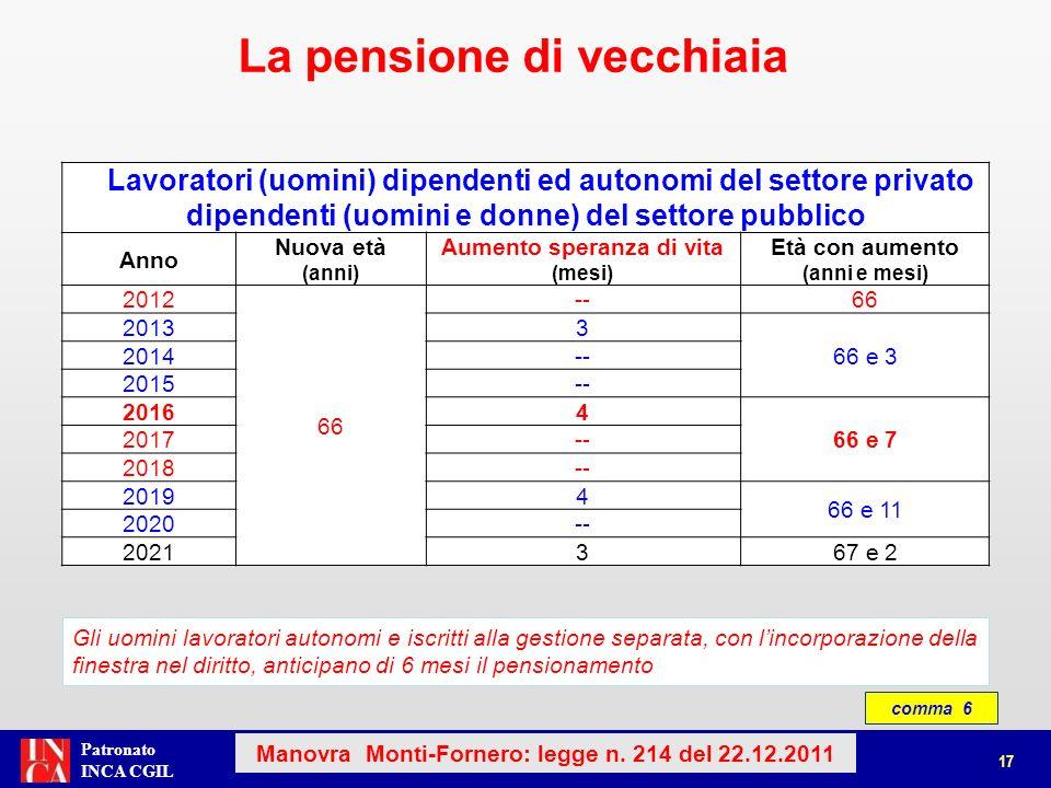 Patronato INCA CGIL Lavoratori (uomini) dipendenti ed autonomi del settore privato dipendenti (uomini e donne) del settore pubblico Anno Nuova età (an
