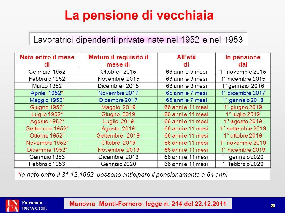 Patronato INCA CGIL La pensione di vecchiaia 20 Manovra Monti-Fornero: legge n. 214 del 22.12.2011 Lavoratrici dipendenti private nate nel 1952 e nel