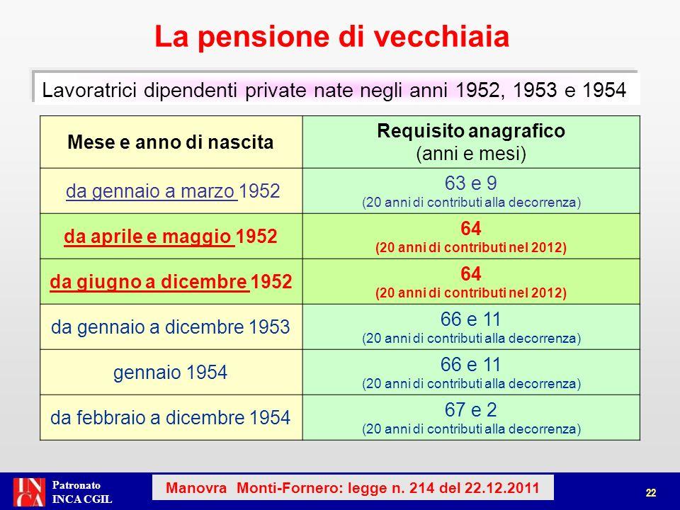 Patronato INCA CGIL La pensione di vecchiaia 22 Manovra Monti-Fornero: legge n. 214 del 22.12.2011 Mese e anno di nascita Requisito anagrafico (anni e