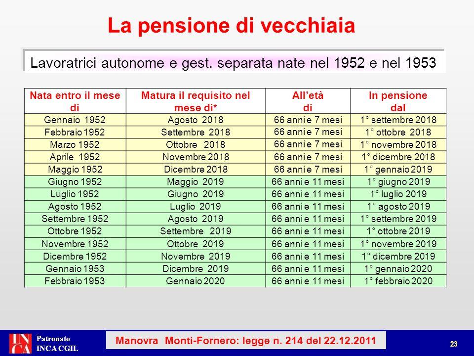 Patronato INCA CGIL La pensione di vecchiaia 23 Manovra Monti-Fornero: legge n. 214 del 22.12.2011 Lavoratrici autonome e gest. separata nate nel 1952