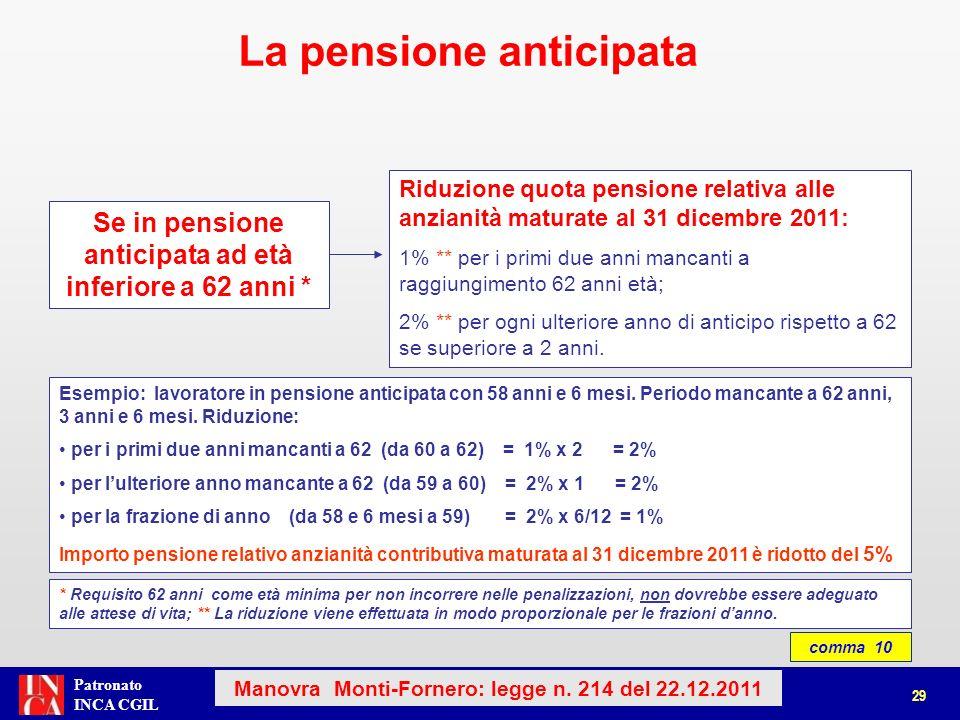 Patronato INCA CGIL Se in pensione anticipata ad età inferiore a 62 anni * Riduzione quota pensione relativa alle anzianità maturate al 31 dicembre 20
