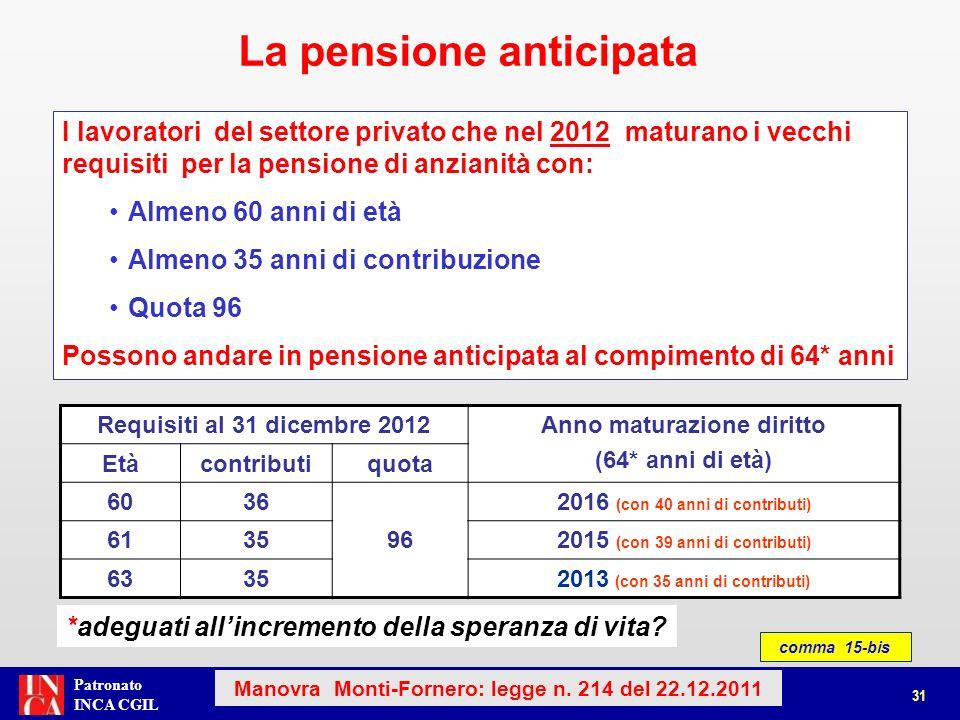 Patronato INCA CGIL I lavoratori del settore privato che nel 2012 maturano i vecchi requisiti per la pensione di anzianità con: Almeno 60 anni di età