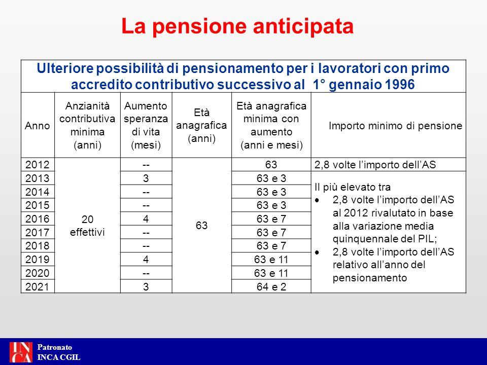 Patronato INCA CGIL La pensione anticipata Ulteriore possibilità di pensionamento per i lavoratori con primo accredito contributivo successivo al 1° g
