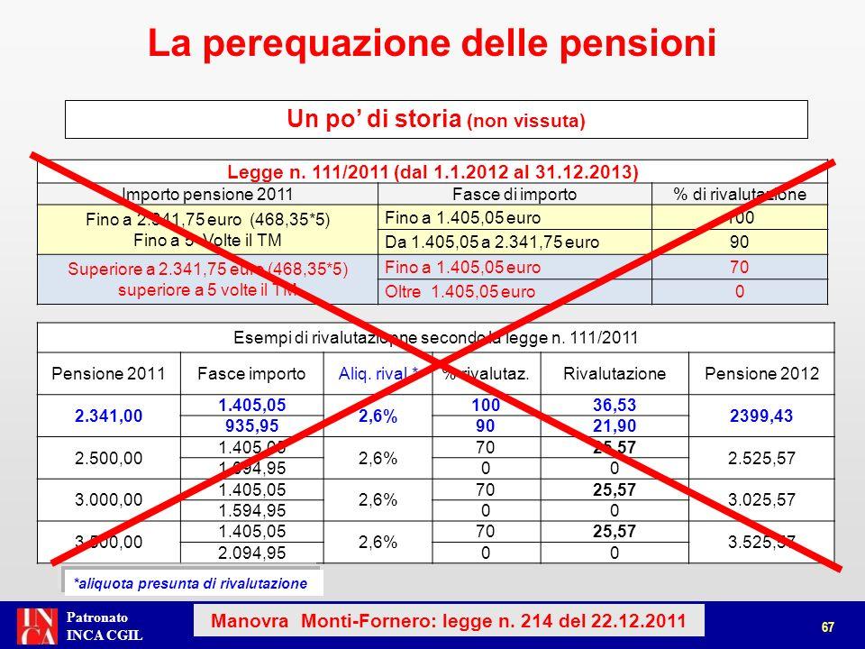 Patronato INCA CGIL Esempi di rivalutaziopne secondo la legge n. 111/2011 Pensione 2011Fasce importoAliq. rival.*% rivalutaz.RivalutazionePensione 201